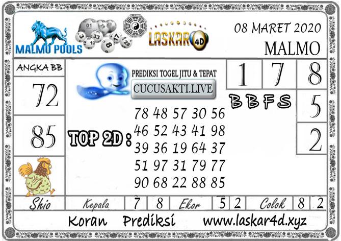 Prediksi Togel MALMO LASKAR4D 08 MARET 2020