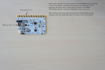 photo showing where the electrodes are and where the SD card goes on the touch board. It also describes the naming convention for the audio files.