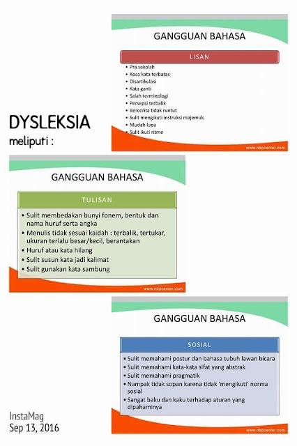 Ciri-ciri disleksia