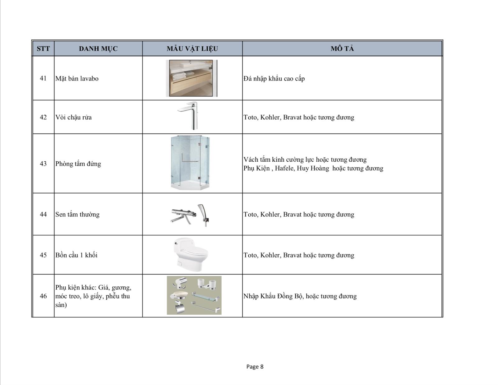 Danh mục vật liệu bàn giao dự án Hinode City