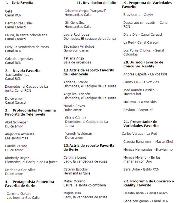 Premios-TVyNOVELAS