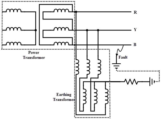Gambar-Rangkaian-Transformator-Grounding