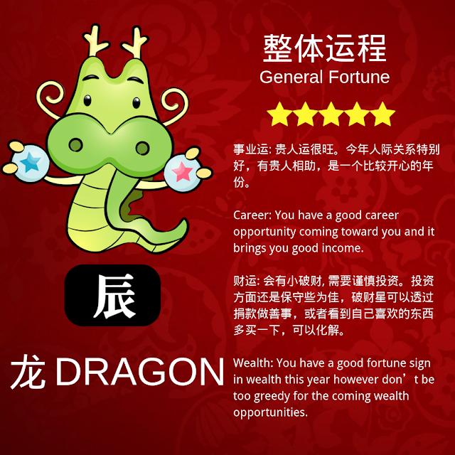 【2019】12生肖运程    Chinese Zodiac Prediction 9