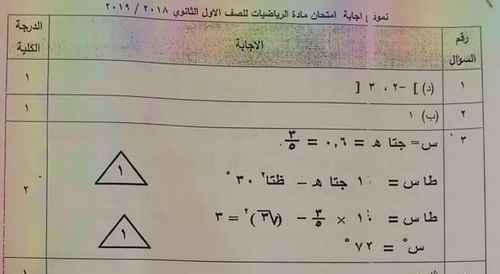نموذج الإجابة الرسمي لامتحان الرياضيات أولى ثانوي ترم أول 2019  - موقع مدرستى