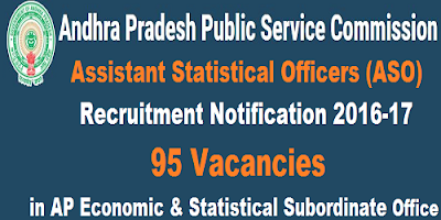 APPSC Assistant Statistical Officers Recruitment 2017
