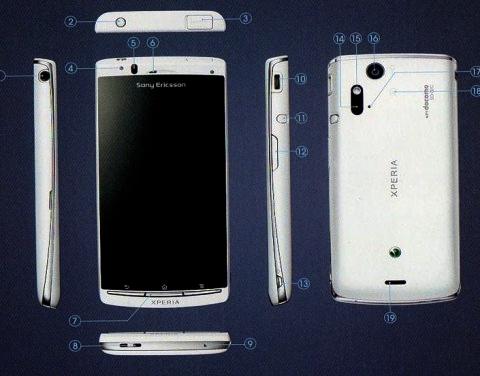 NTT DoCoMo SO-02C (Sony Ericsson Xperia Acro) Image