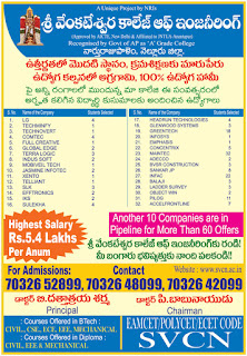 SRI VENKATESWARA COLLEGE OF ENGINEERING  NORTH RAJUPALEM NELLORE