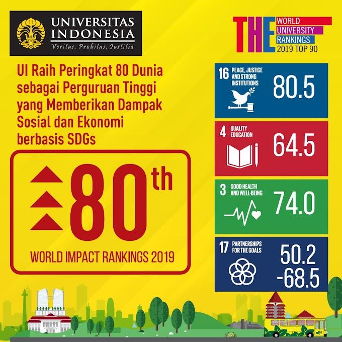UI Raih Peringkat 80 Dunia