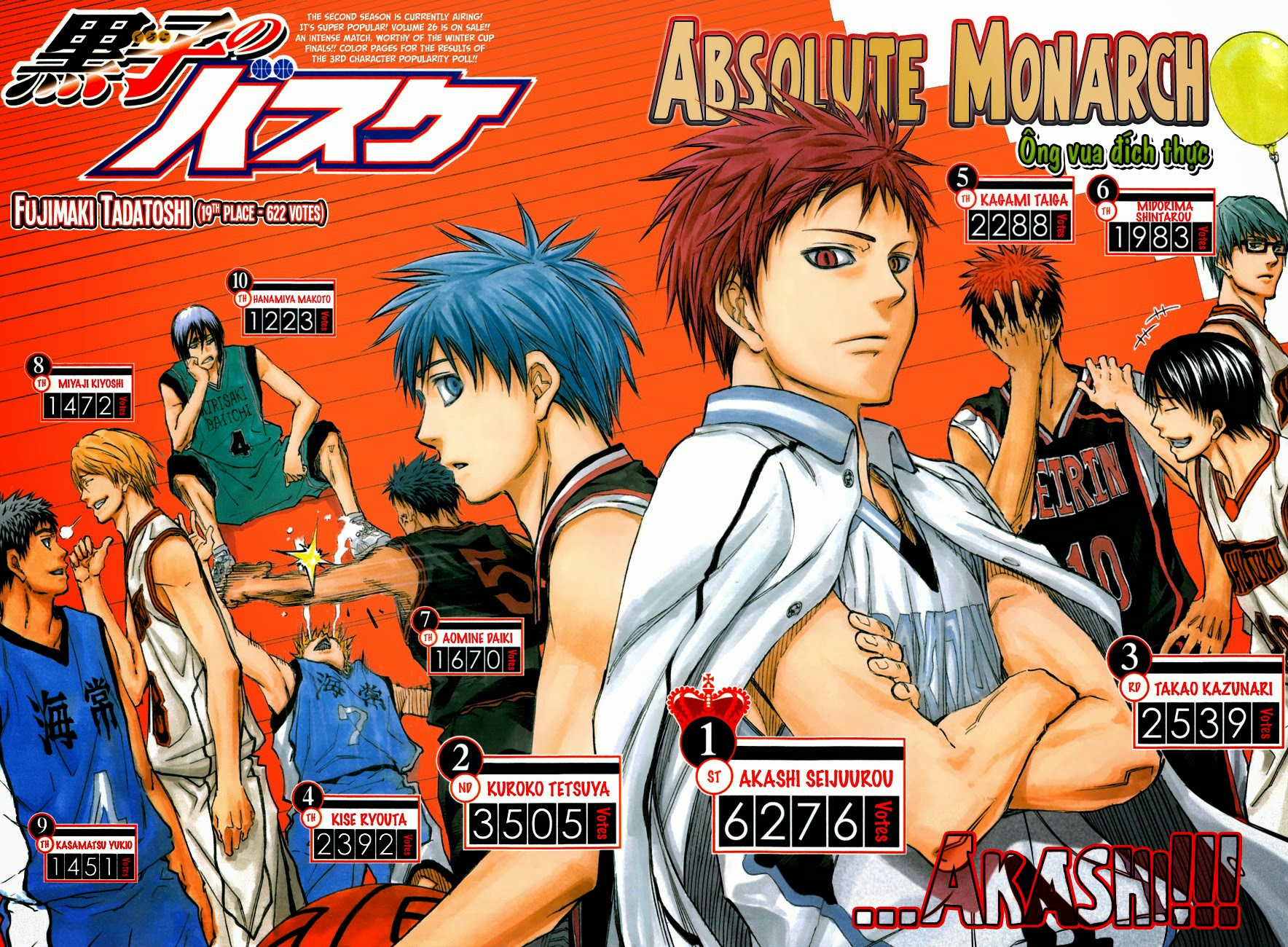 Kuroko No Basket chap 254 trang 6