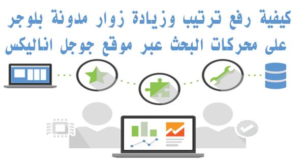 كيفية رفع ترتيب وزيادة زوار مدونة بلوجر على محركات البحث عبر موقع جوجل اناليكس