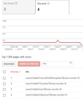 Terlihat bahwa label di blok oleh google webmaster tools