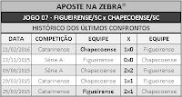 LOTECA 695 - HISTÓRICO JOGO 07