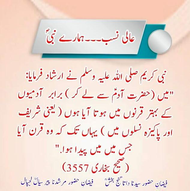 Urdu Short Hadees
