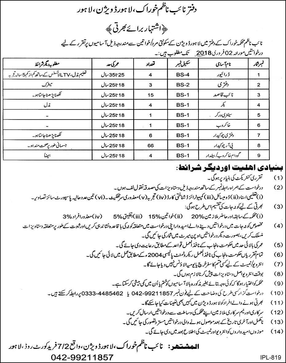 Jobs In Food Department Punjab Lahore Jan 2018