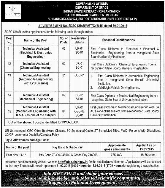 diploma govt jobs notifications