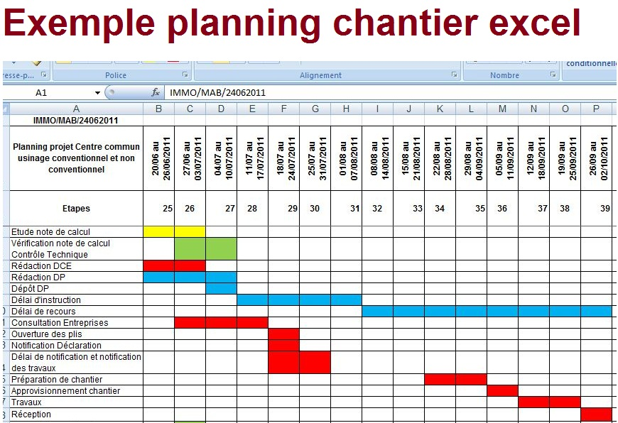 Turbo Exemple de gestion de planning chantier excel | Outils, livres  HK45