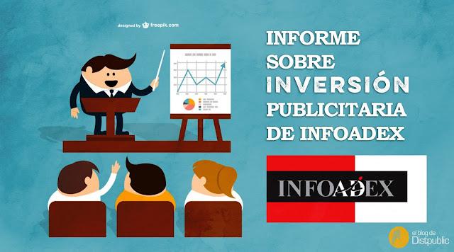 Informe sobre inversión publicitaria