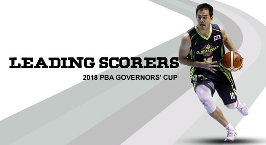 LIST: NorthPort Batang Pier Leading Scorers 2018 PBA Governors' Cup