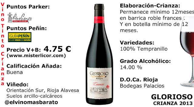 comprar vino tinto glorioso crianza 2013 de la rioja alavesa relación calidad precio el vino más barato