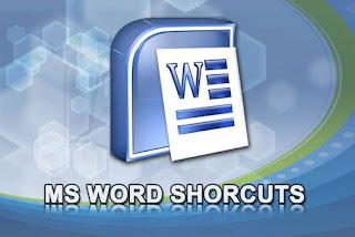 Microsoft Word keyboard and mouse Shortcut Keys