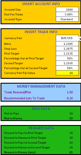 Live forex market hours monitor download