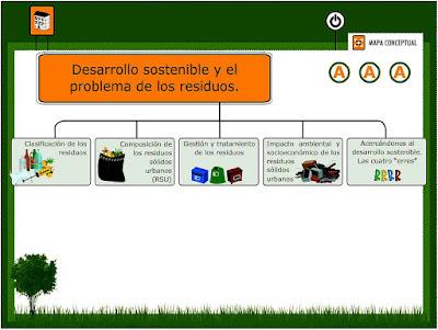 http://agrega.educa.madrid.org/repositorio/30092009/23/es-ma_2009093013_9085412/Desarrolo%20sostenible%20y%20el%20problema%20de%20los%20residuos/arbol_8.htm