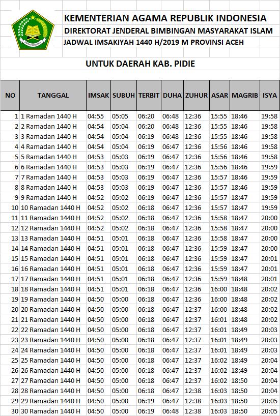 Jadwal Sholat dan Imsakiyah Pidie Kabupaten-Ramadhan 2019-Waktu Maghrib, Waktu Imsak, dan Waktu Shubuh di Wilayah Kabupaten Pidie dan Sekitarnya-Bulan Puasa 2019-1440 Hijriyah.