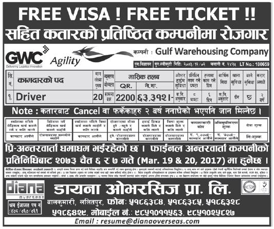 Free Visa Free Ticket Jobs in Qatar for Nepali, Salary Rs 63,312