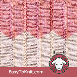 #HowtoKnit Chevron And Feather stitch, #EasyToKnit