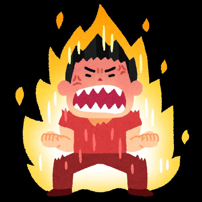図:怒りと脳卒中
