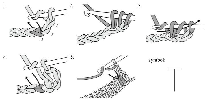 half double crochet crochet diagram and double crochet