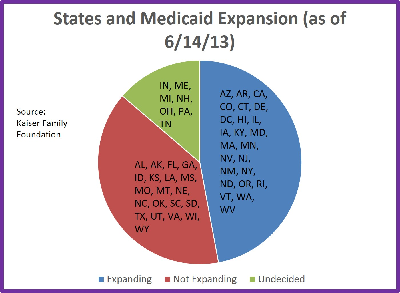 Apply For Medicaid Qmb Apply For Medicaid Medicaid Likewise Florida Medicaid  Expansion 2016 Likewise Medicaid Apply Qualifications