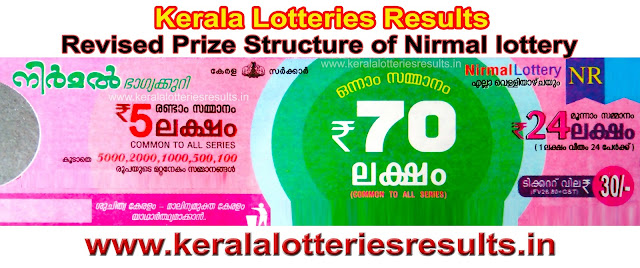 Nirmal kerala lottery new prize structure 2017-2018, kerala lottery prize list 2018, kerala lottery price today, prize structure of kerala lottery, kerala lottery, kerala lotteries, keralalotteriesresults