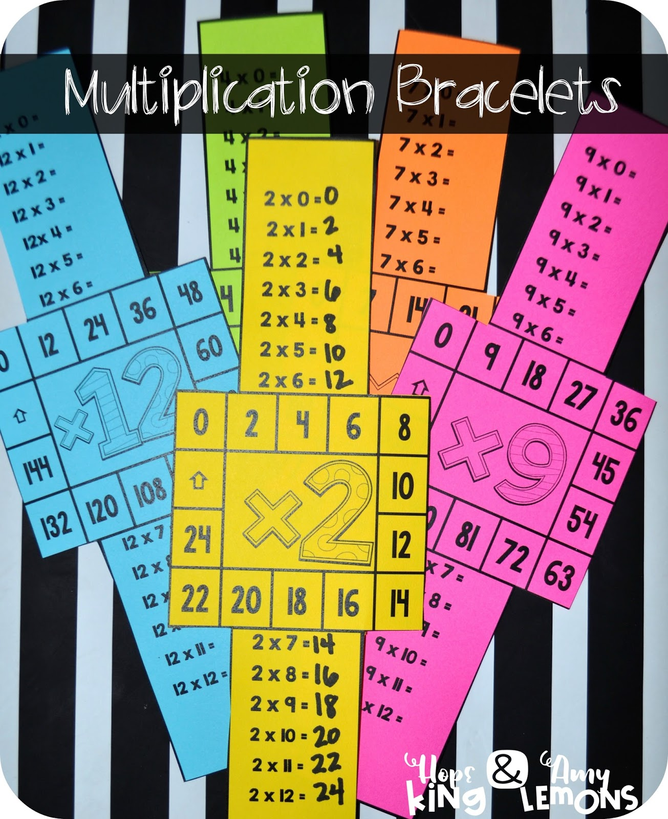 Multiplication Fact Freebie