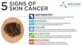 Infоrmаtіоn Abоut Skin Cancer