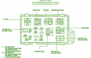 toyota fuse box diagram fuse box toyota 2000 camry 4 cyl. Black Bedroom Furniture Sets. Home Design Ideas