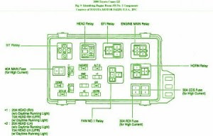 wiring diagram for car fuse box toyota 2000 camry 4 cyl. Black Bedroom Furniture Sets. Home Design Ideas