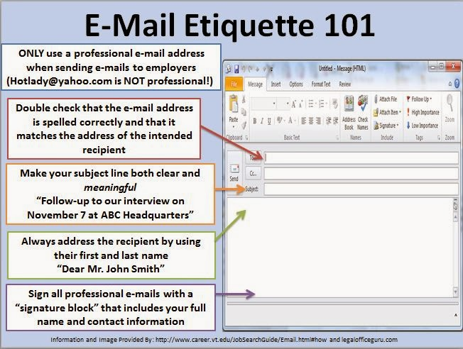 Oakland University Career Services: E-mail Etiquette 101