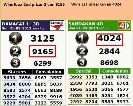 4D Power Master : Smart System for 4D Lucky Number: March 2013