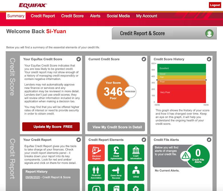 試用用戶查詢,在 Equifax 的信用分數