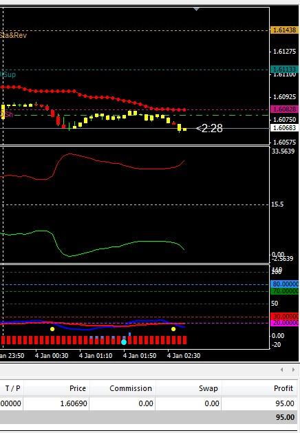 Rahasia trading forex 100 profit