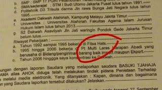 Inilah BAP 'Fitsa Hats' Habib Novel Yang Jadi Tertawaan Netizen dan Jadi Viral