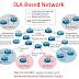 Introduction to Cisco IOS IP SLAs