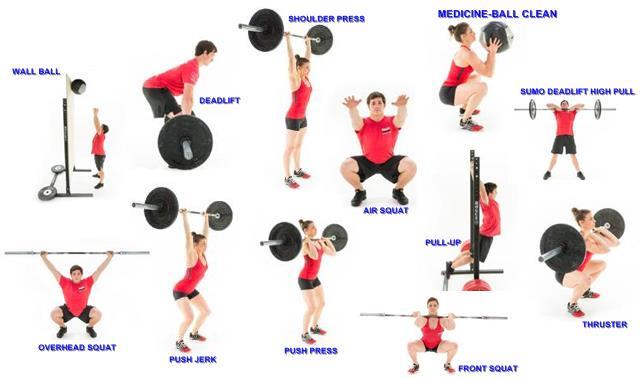 Ejercicios de Crossfit para ganar masa muscular quemar grasa