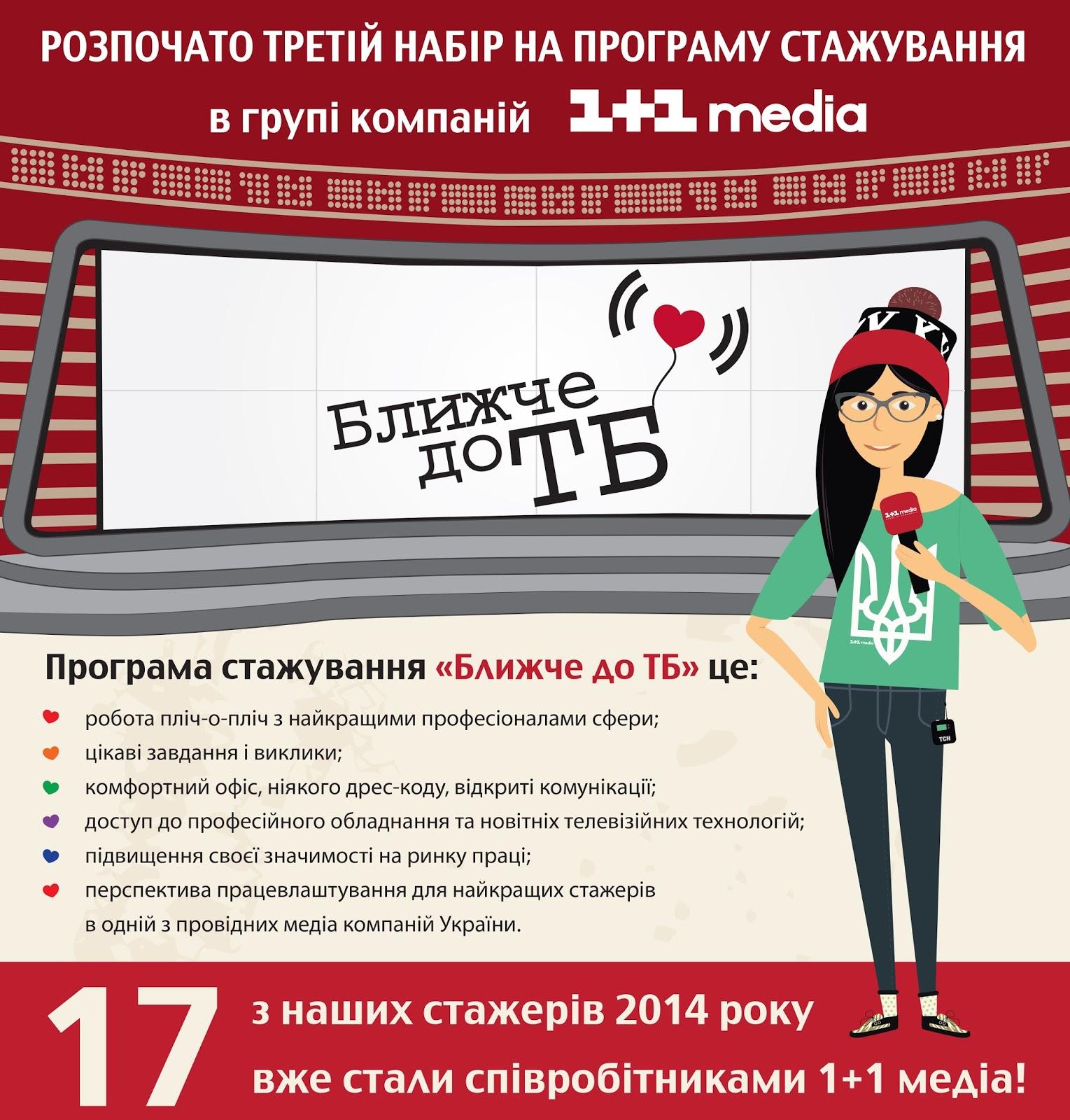1+1 медіа оголошує третій набір на програму стажування «Ближче до ТБ»