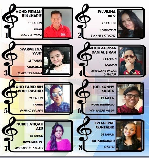 Bintang RTM Remaja Sabah 2017