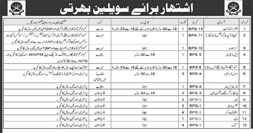 2000+ Pakistan army Civilian Jobs 2020 Apply Now