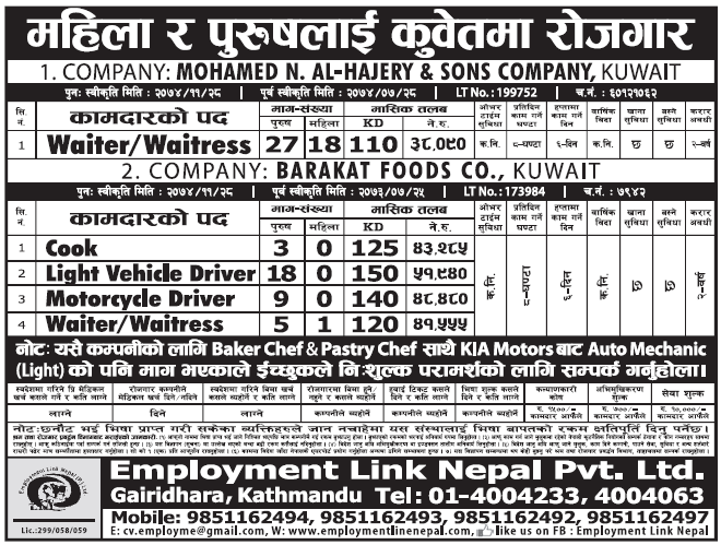 Jobs in Kuwait for Nepali, Salary Rs 51,940