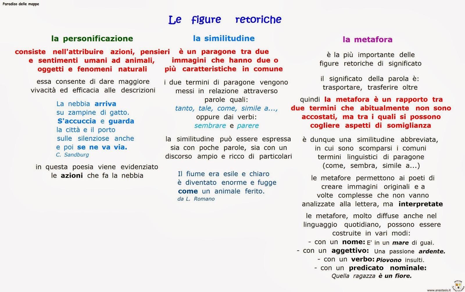 Dei Sepolcri Di Foscolo - Altro di Italiano gratis Studenti.it
