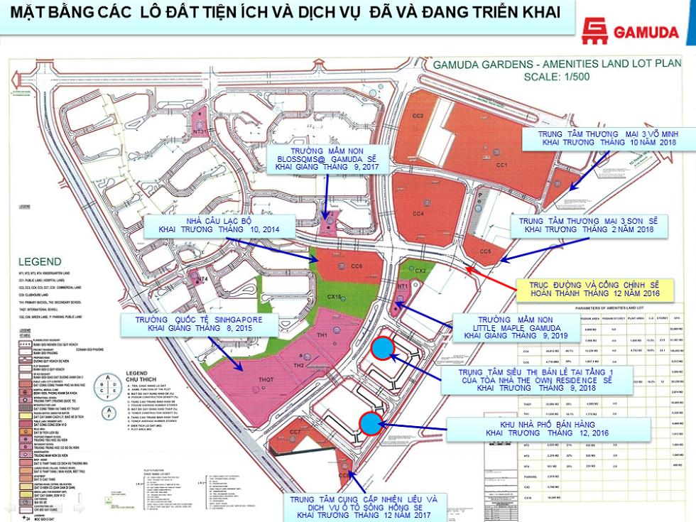 Tiện ích dự án trong khu đô thị Gamuda Gardens.
